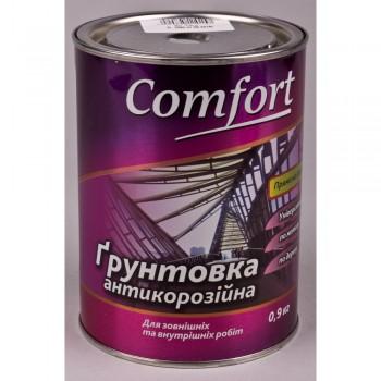 Грунтовка Комфорт (Comfort) ГФ-021 серая (0,9кг.)