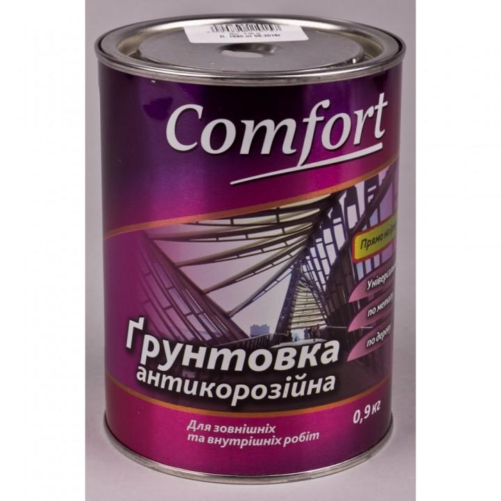 Грунтовка Комфорт (Comfort) ГФ-021 сіра (0,9кг.)